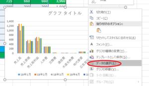 エクセルのグラフ2